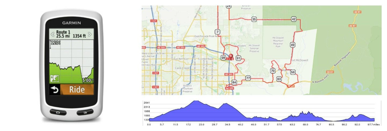 Rent a Garmin Edge Touring GPS